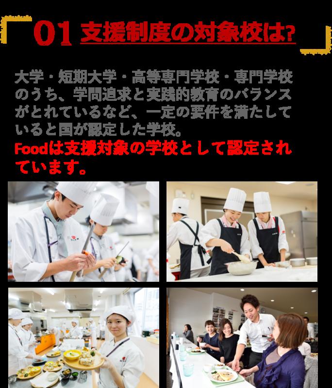 高等教育の修学支援制度(1)